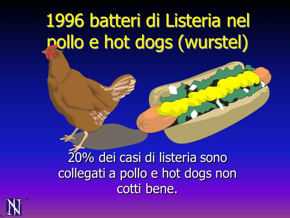 1996 batteri di Listeria nel pollo e hot dogs (wurstel)