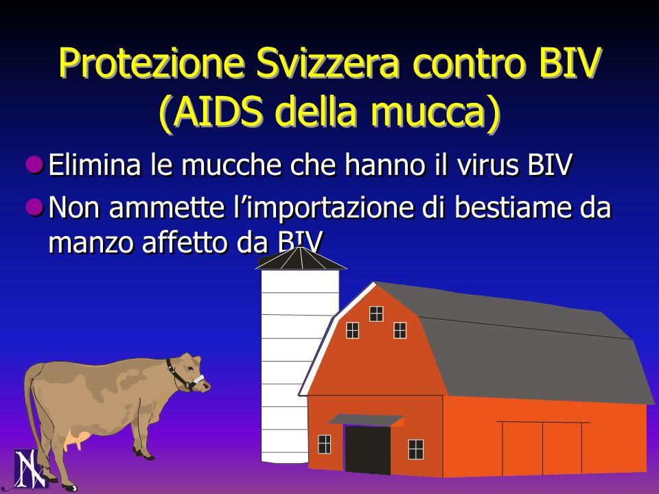 Protezione Svizzera contro BIV (AIDS della mucca)