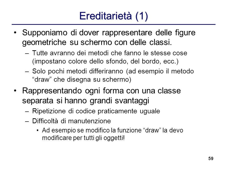 Ereditarietà (1) Supponiamo di dover rappresentare delle figure geometriche su schermo con delle classi.