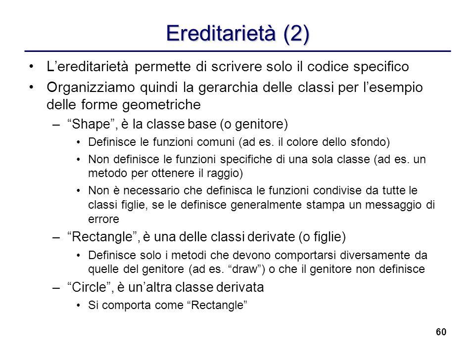 Ereditarietà (2) L'ereditarietà permette di scrivere solo il codice specifico.