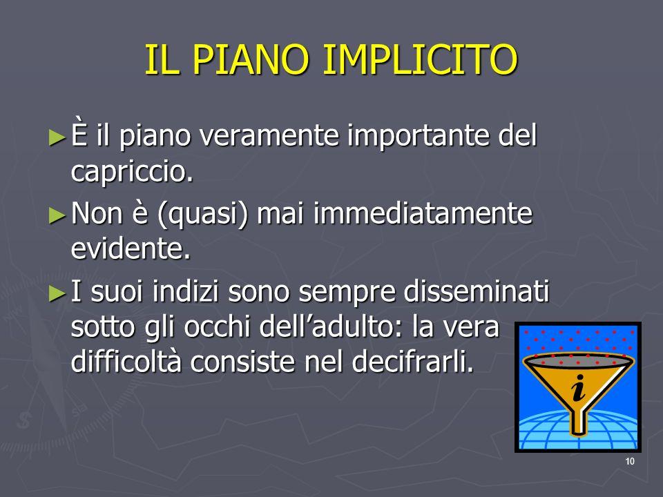 IL PIANO IMPLICITO È il piano veramente importante del capriccio.