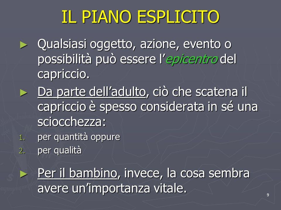 IL PIANO ESPLICITO Qualsiasi oggetto, azione, evento o possibilità può essere l'epicentro del capriccio.
