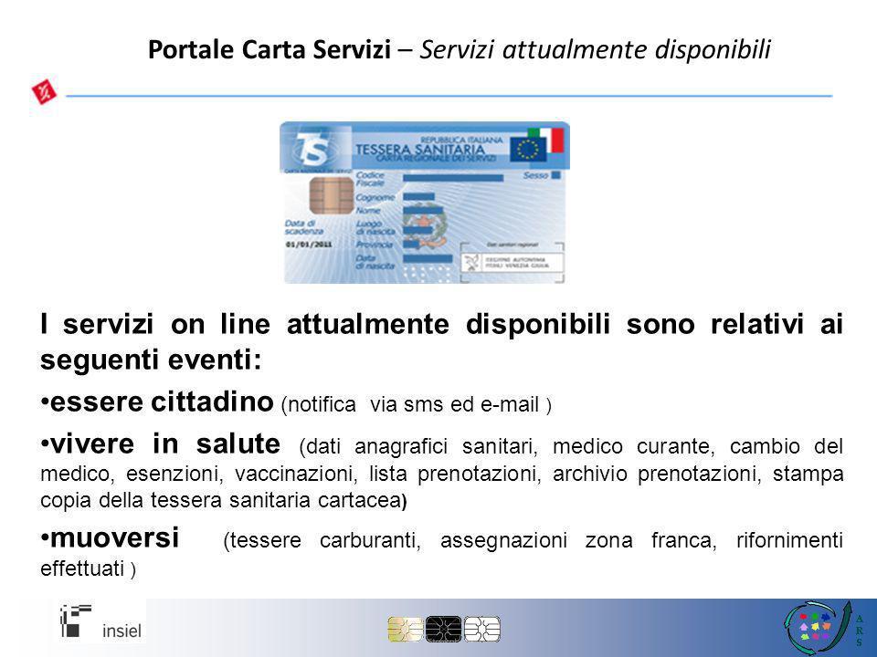Portale Carta Servizi – Servizi attualmente disponibili