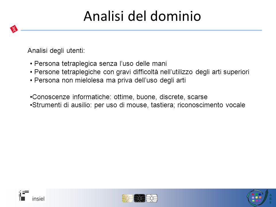 Analisi del dominio Analisi degli utenti: