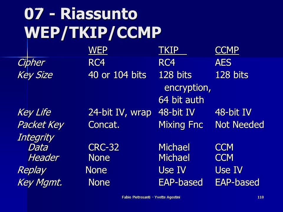 07 - Riassunto WEP/TKIP/CCMP