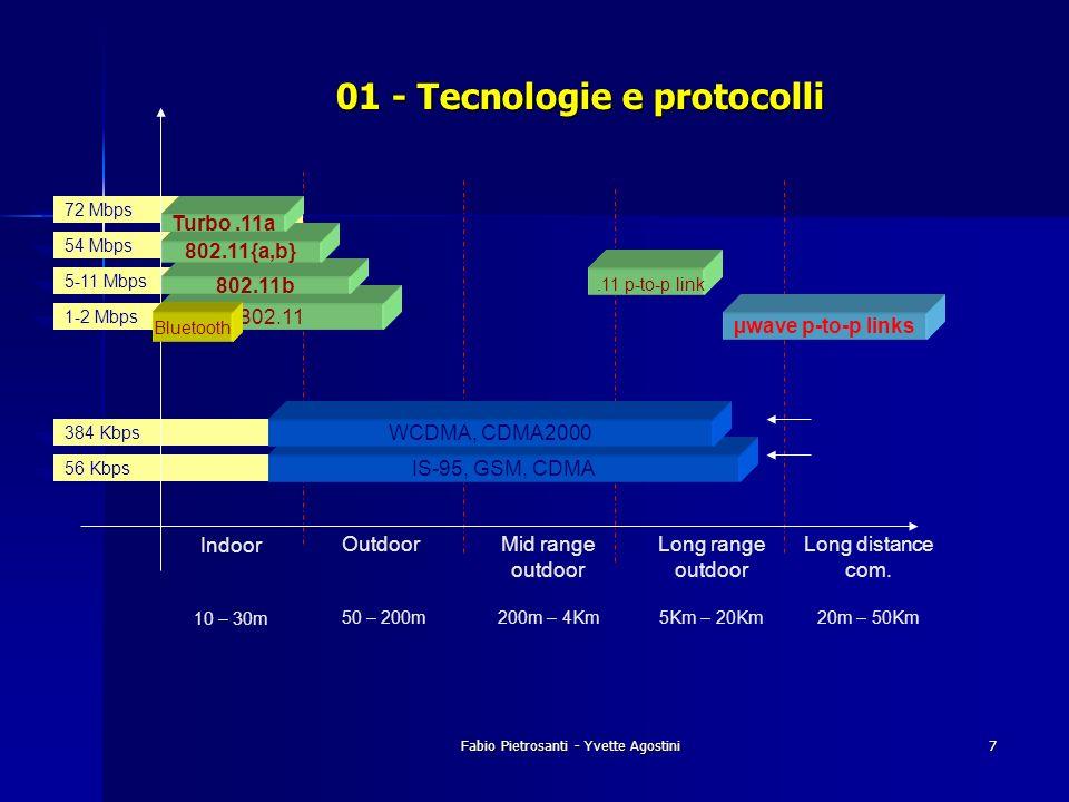 01 - Tecnologie e protocolli