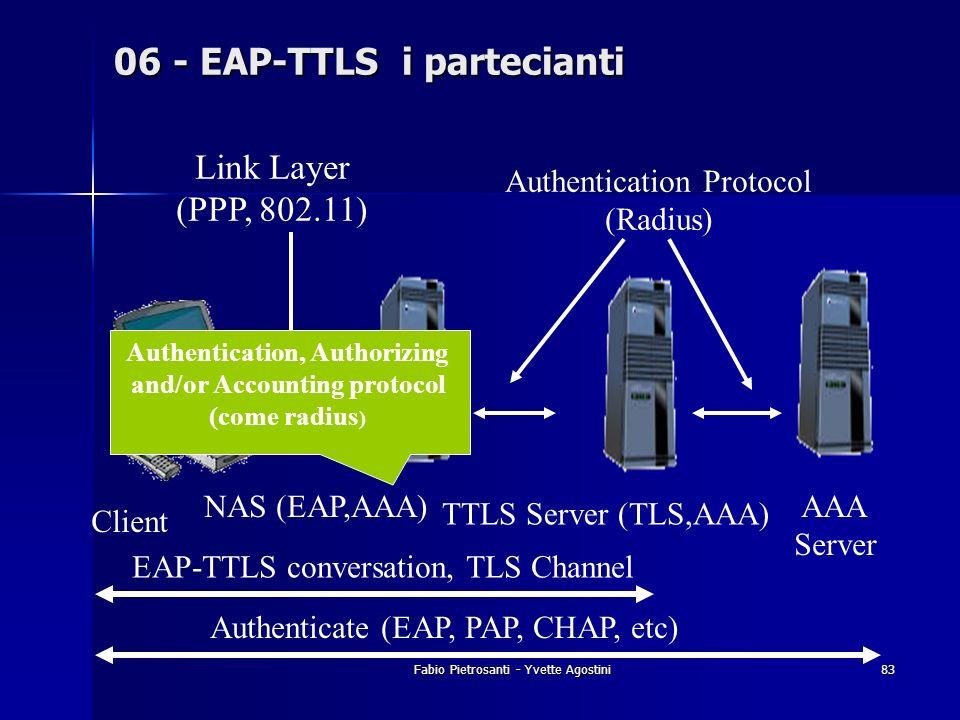 06 - EAP-TTLS i partecianti