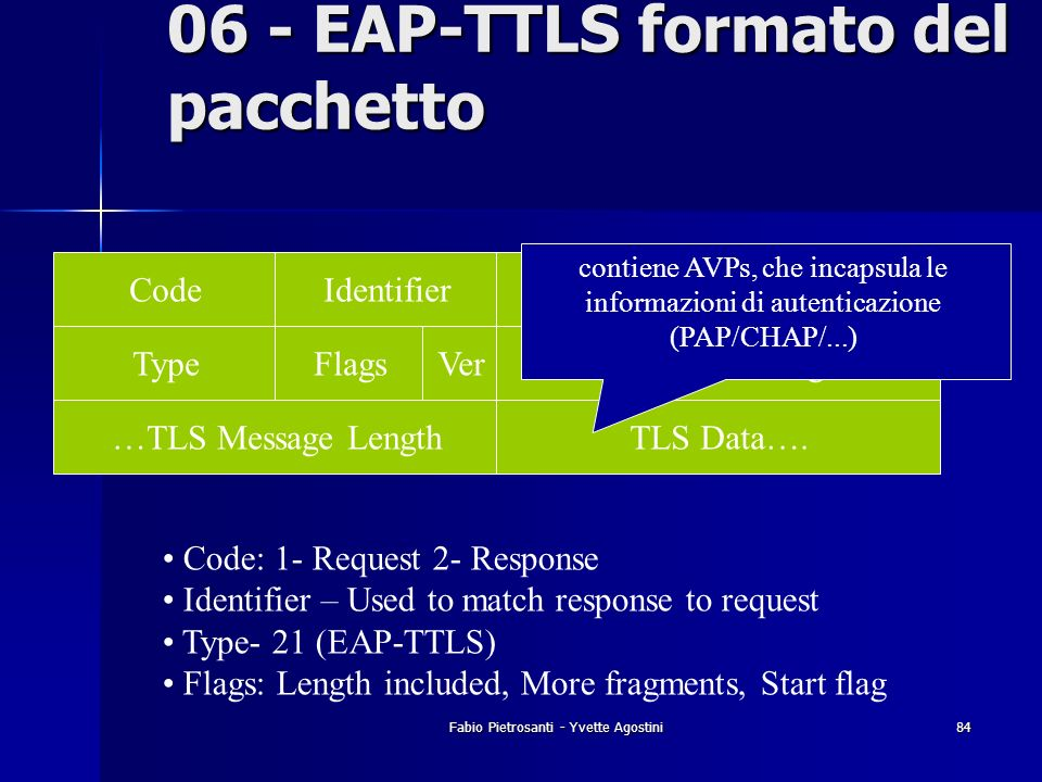 06 - EAP-TTLS formato del pacchetto