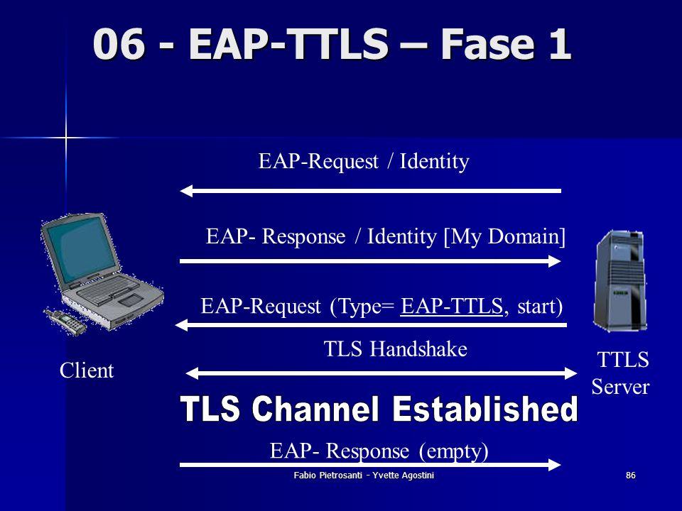 06 - EAP-TTLS – Fase 1 EAP-Request / Identity