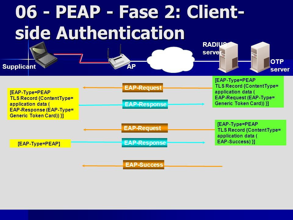 06 - PEAP - Fase 2: Client-side Authentication