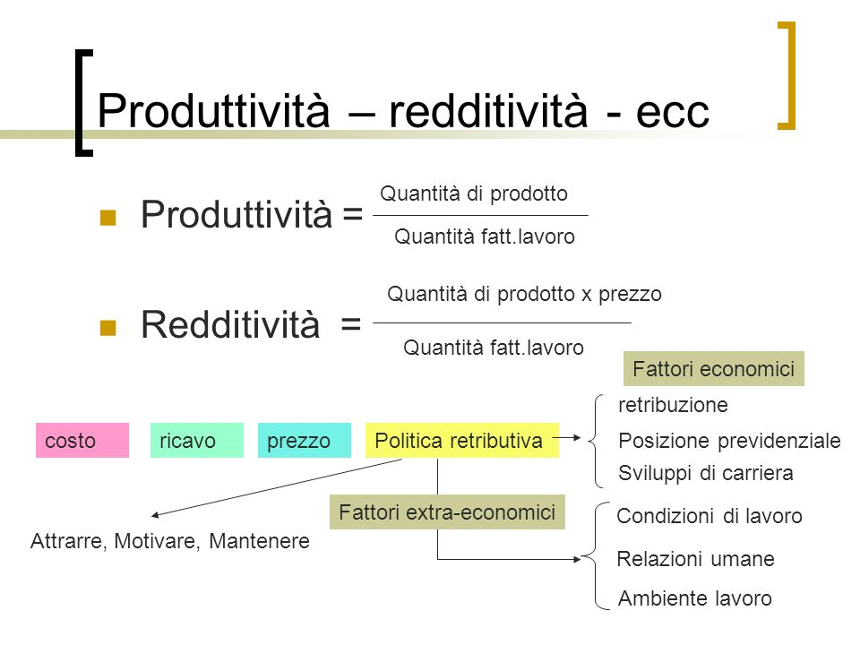 Produttività – redditività - ecc