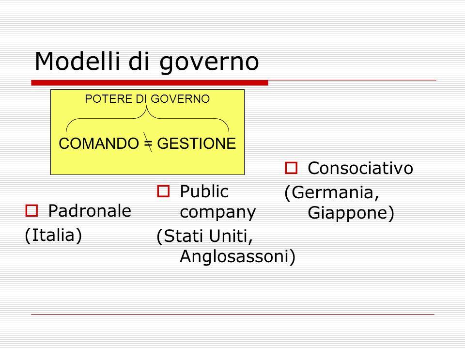 Modelli di governo Consociativo (Germania, Giappone) Public company