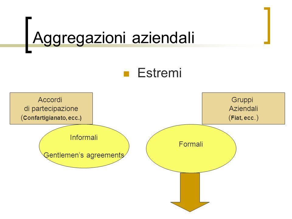 Aggregazioni aziendali