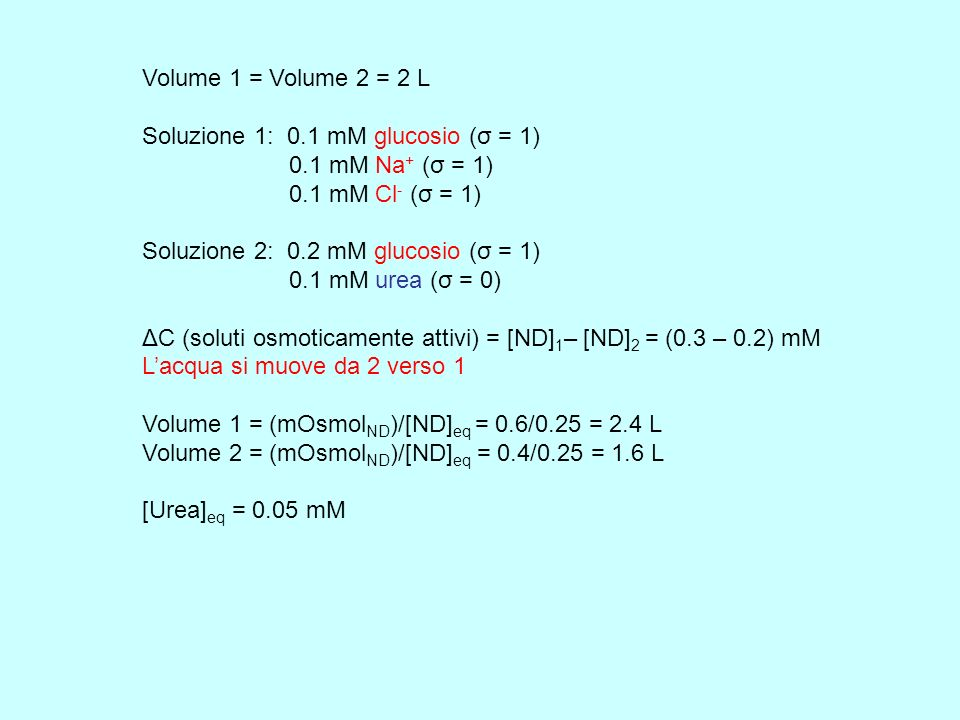 Volume 1 = Volume 2 = 2 LSoluzione 1: 0.1 mM glucosio (σ = 1) 0.1 mM Na+ (σ = 1) 0.1 mM Cl- (σ = 1)