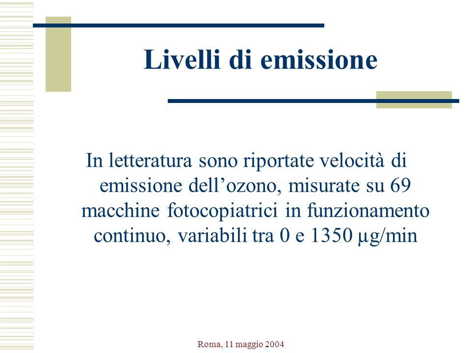 Livelli di emissione