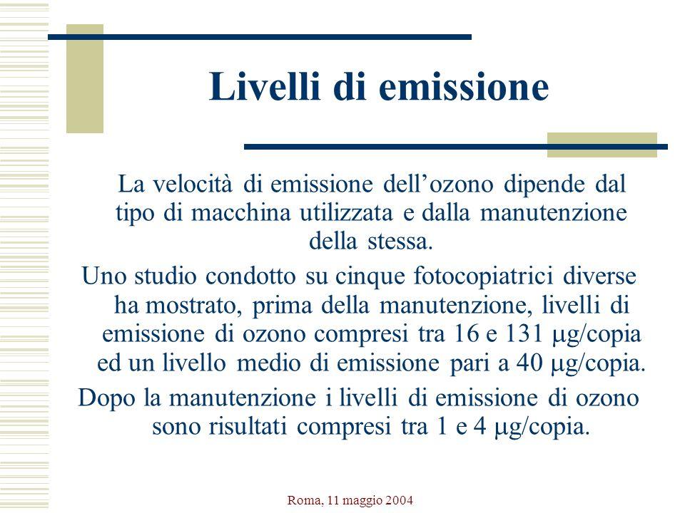 Livelli di emissioneLa velocità di emissione dell'ozono dipende dal tipo di macchina utilizzata e dalla manutenzione della stessa.