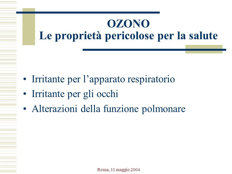 OZONO Le proprietà pericolose per la salute