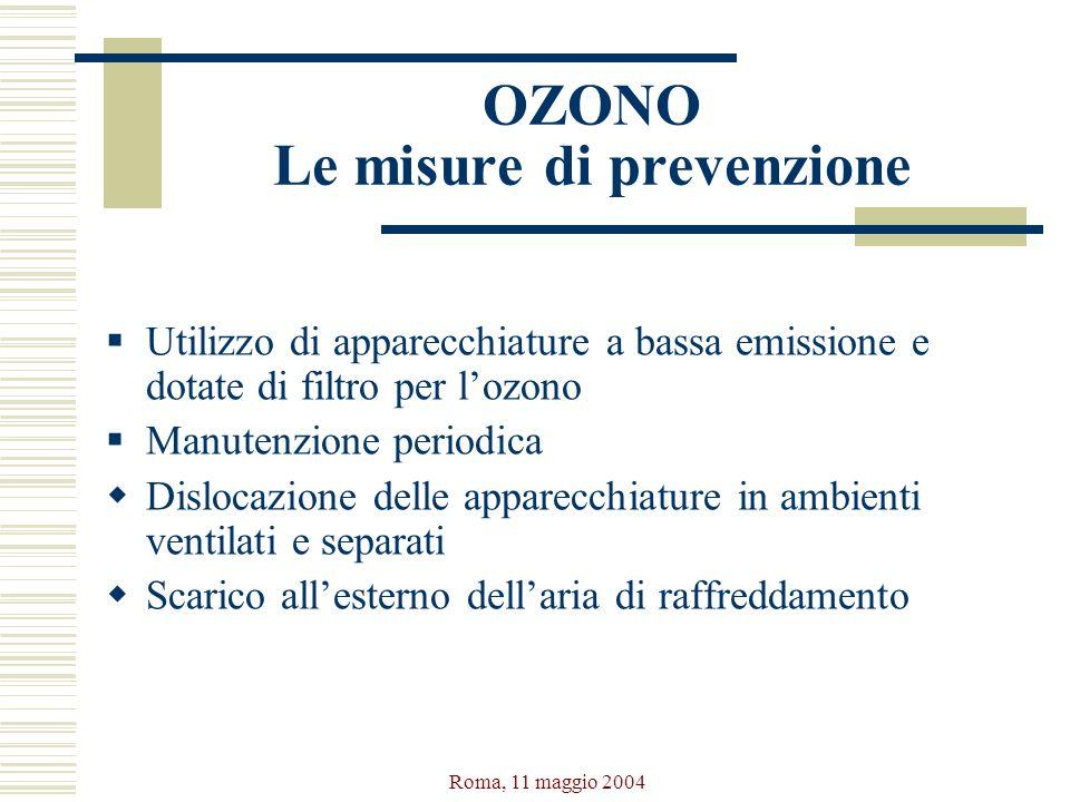 OZONO Le misure di prevenzione