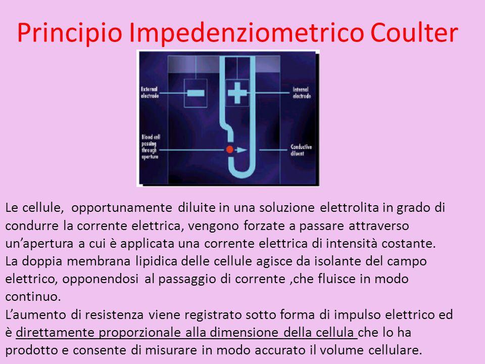 Principio Impedenziometrico Coulter