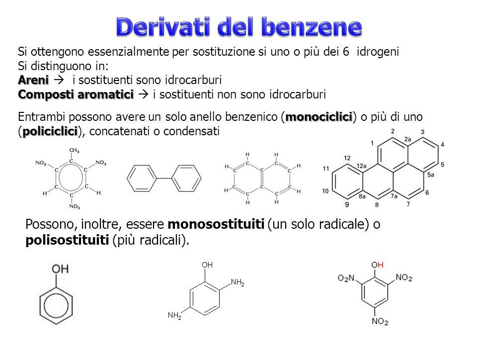 Derivati del benzene Si ottengono essenzialmente per sostituzione si uno o più dei 6 idrogeni. Si distinguono in: