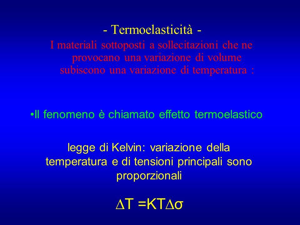 ∆T =KT∆σ - Termoelasticità -