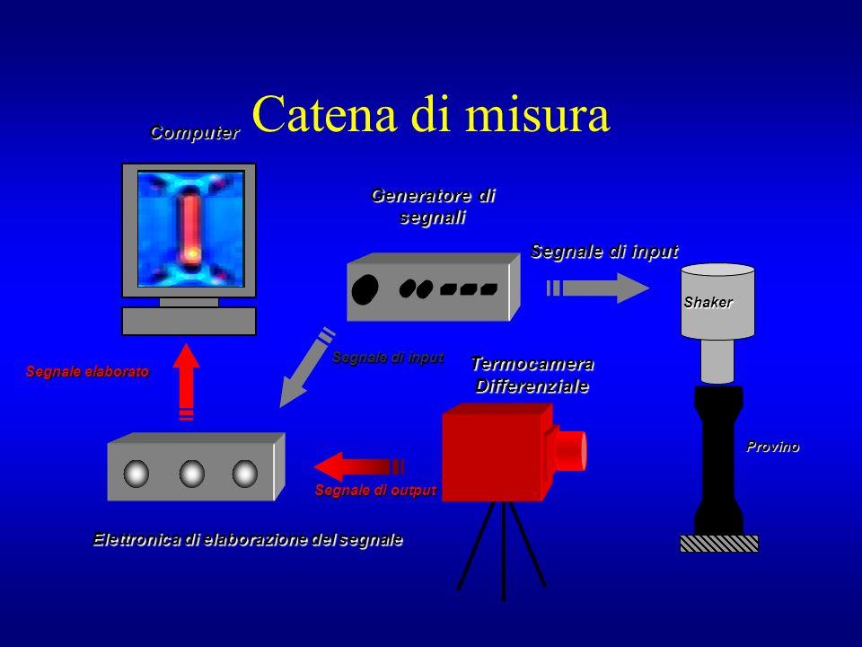Termocamera Differenziale Elettronica di elaborazione del segnale