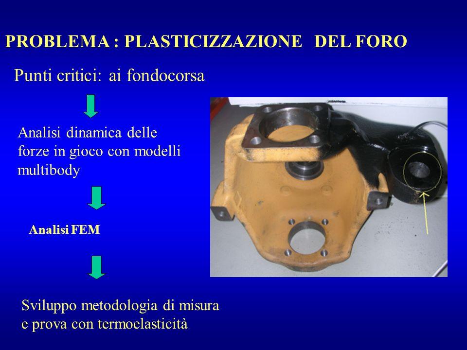 PROBLEMA : PLASTICIZZAZIONE DEL FORO