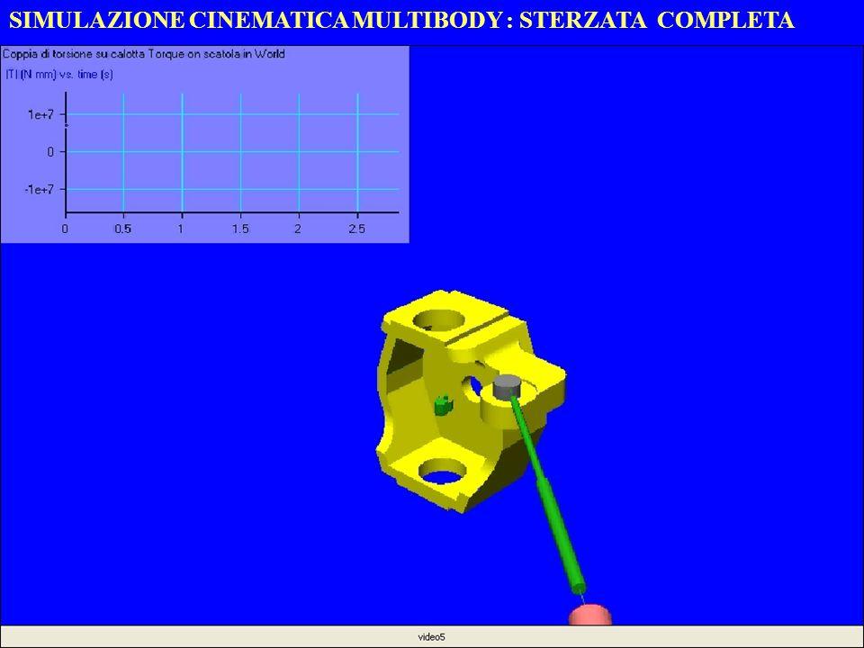 SIMULAZIONE CINEMATICA MULTIBODY : STERZATA COMPLETA
