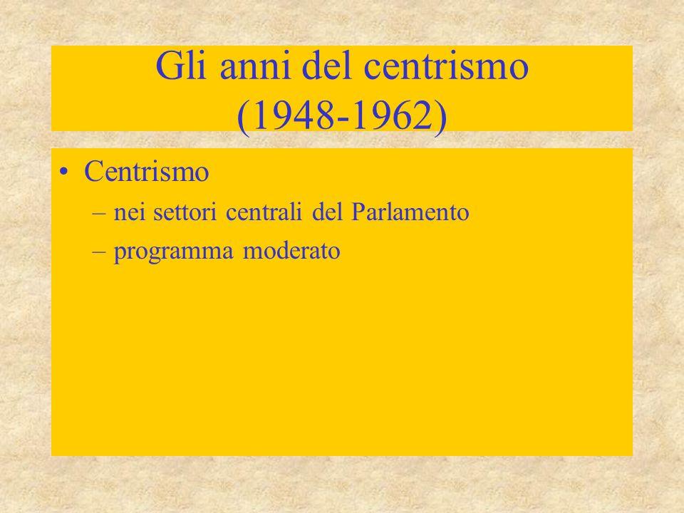 Gli anni del centrismo (1948-1962)