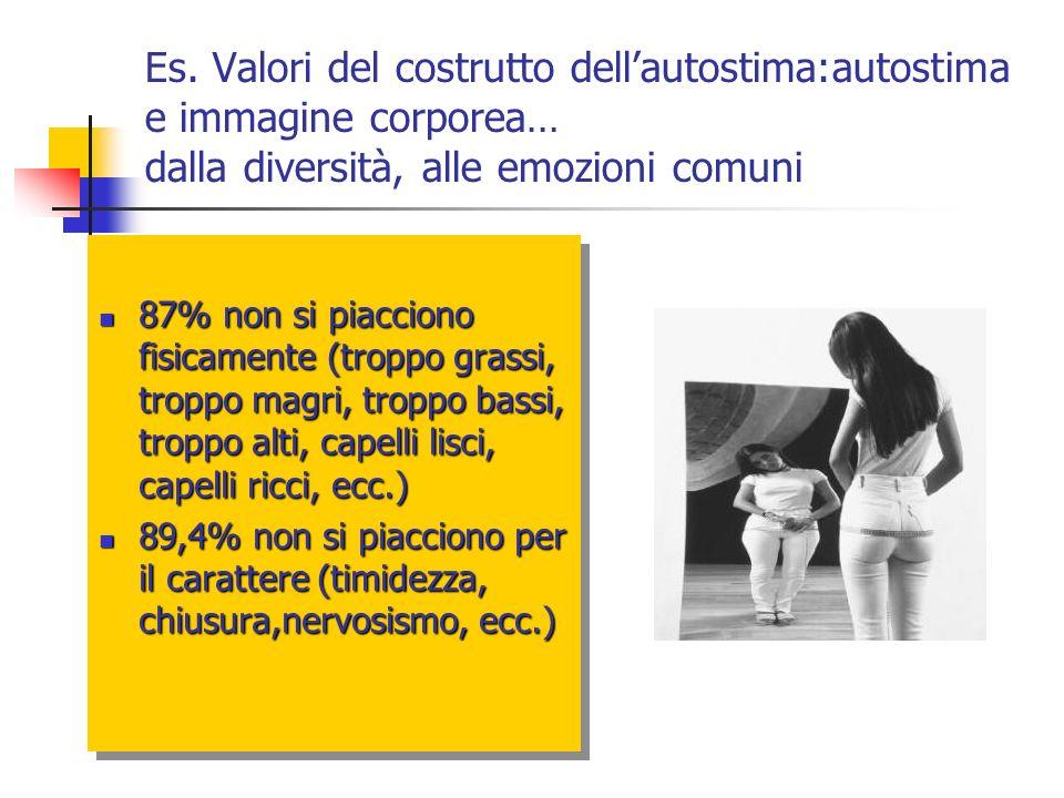 Es. Valori del costrutto dell'autostima:autostima e immagine corporea… dalla diversità, alle emozioni comuni
