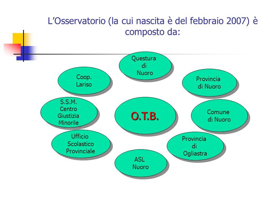 L'Osservatorio (la cui nascita è del febbraio 2007) è composto da: