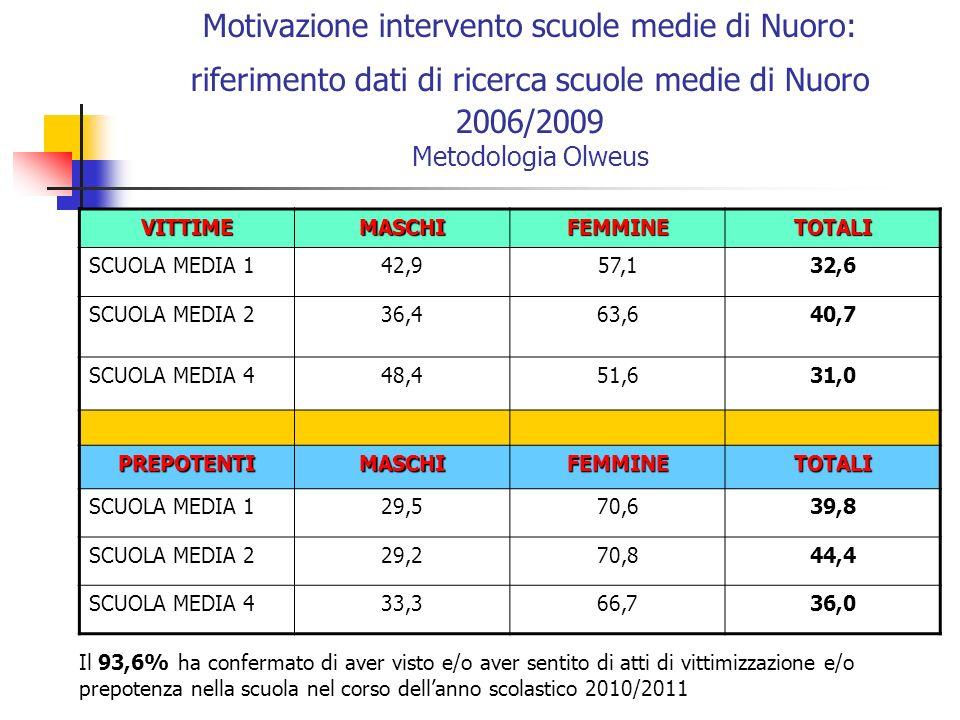 Motivazione intervento scuole medie di Nuoro: riferimento dati di ricerca scuole medie di Nuoro 2006/2009 Metodologia Olweus