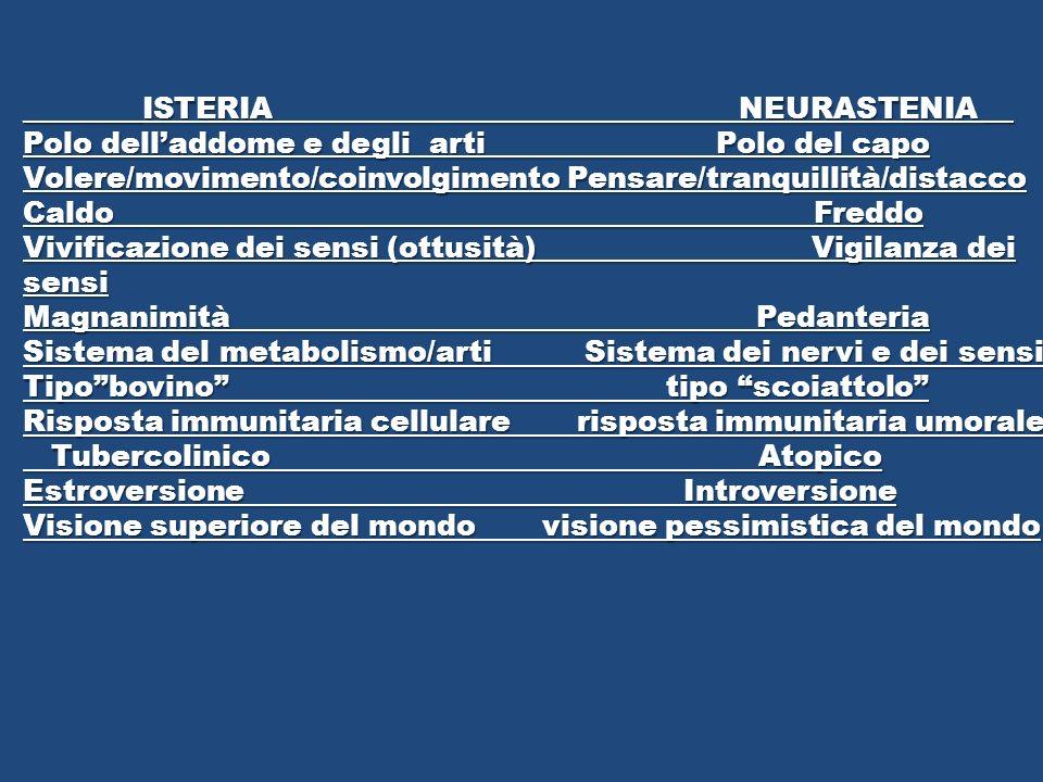 ________ISTERIA NEURASTENIA __