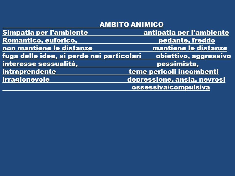 AMBITO ANIMICOSimpatia per l'ambiente antipatia per l'ambiente.