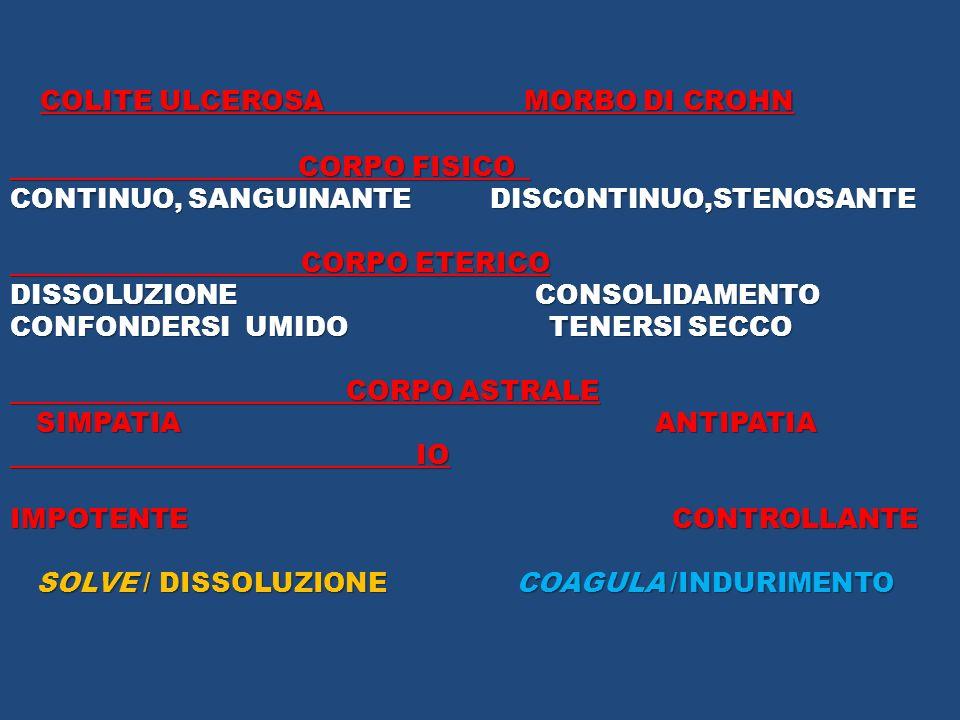 COLITE ULCEROSA MORBO DI CROHN