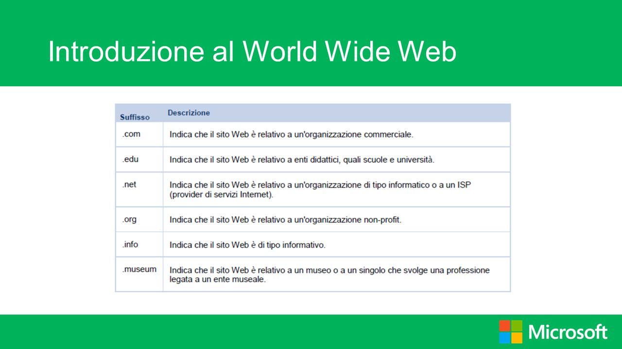 Introduzione al World Wide Web