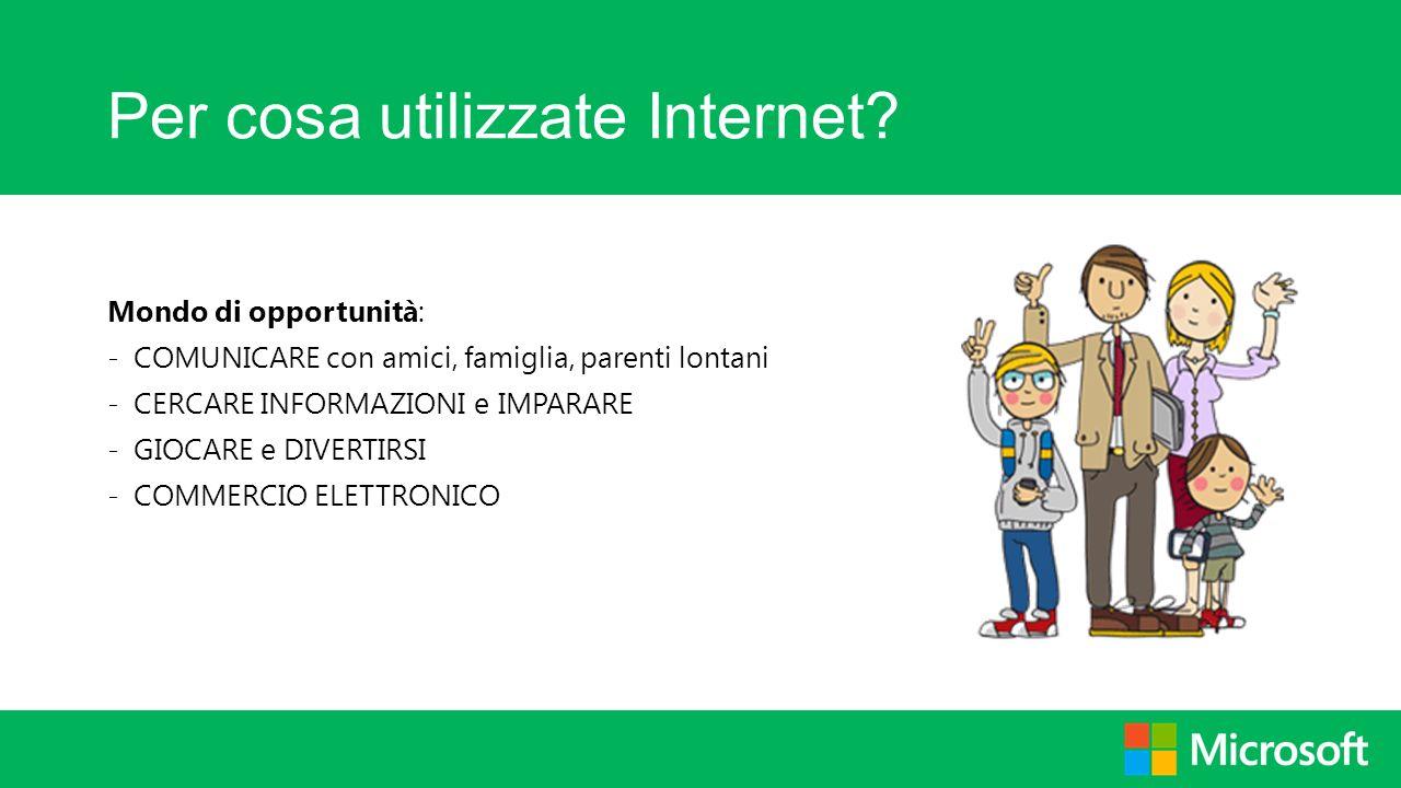 Per cosa utilizzate Internet