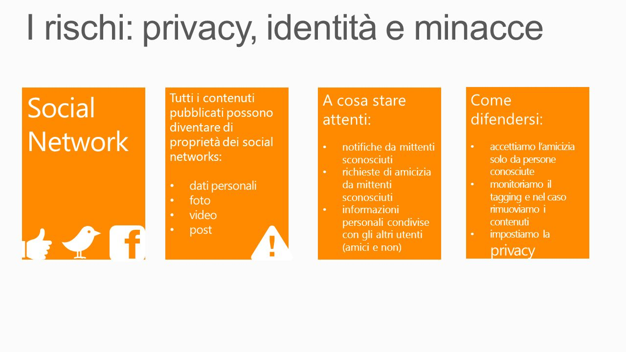 I rischi: privacy, identità e minacce