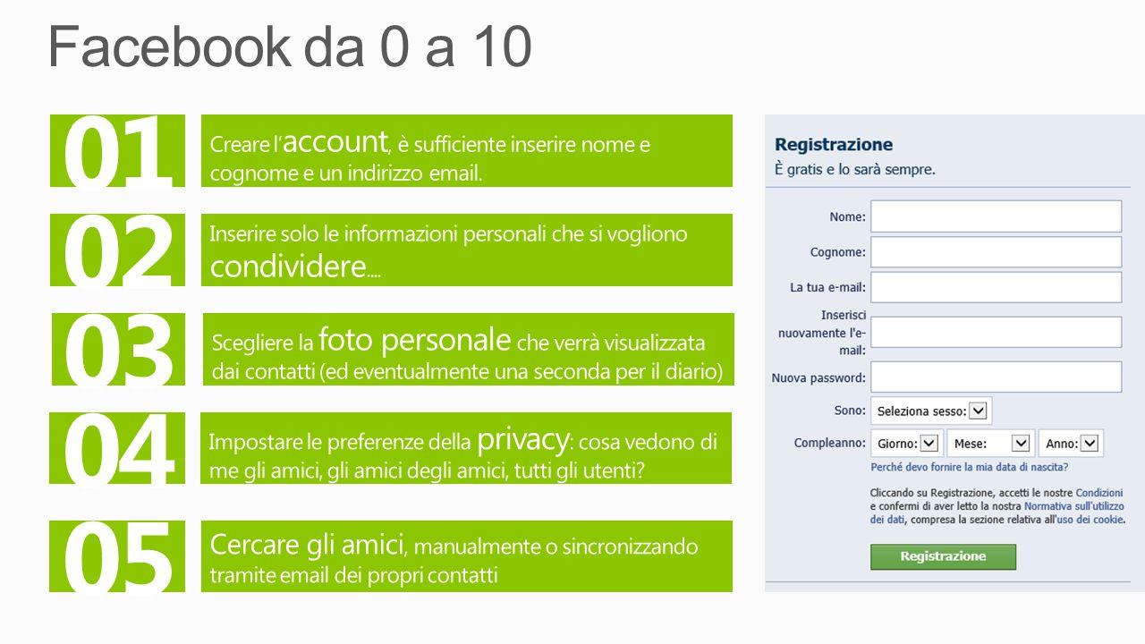 Facebook da 0 a 10 01. Creare l'account, è sufficiente inserire nome e cognome e un indirizzo email.