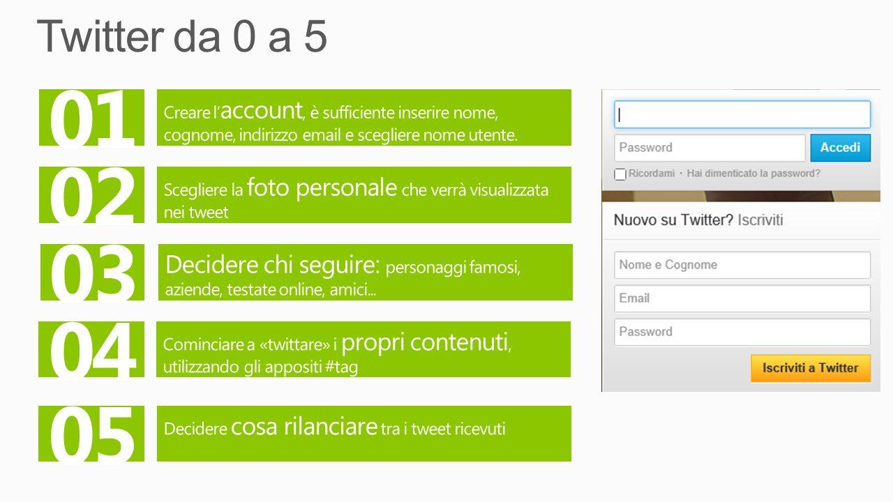 Twitter da 0 a 5 01. Creare l'account, è sufficiente inserire nome, cognome, indirizzo email e scegliere nome utente.