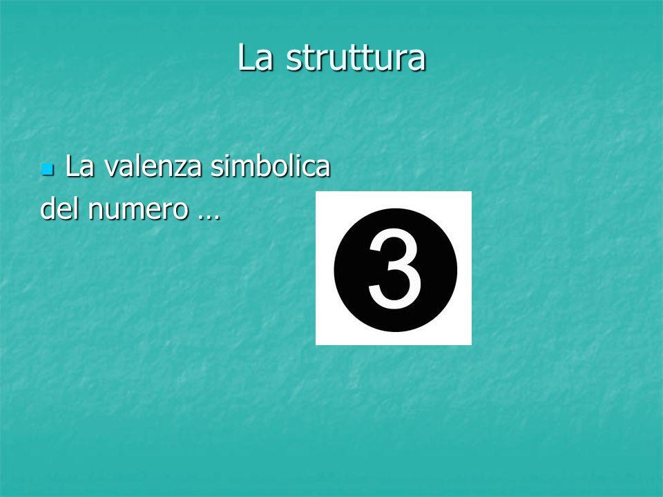 La struttura La valenza simbolica del numero …