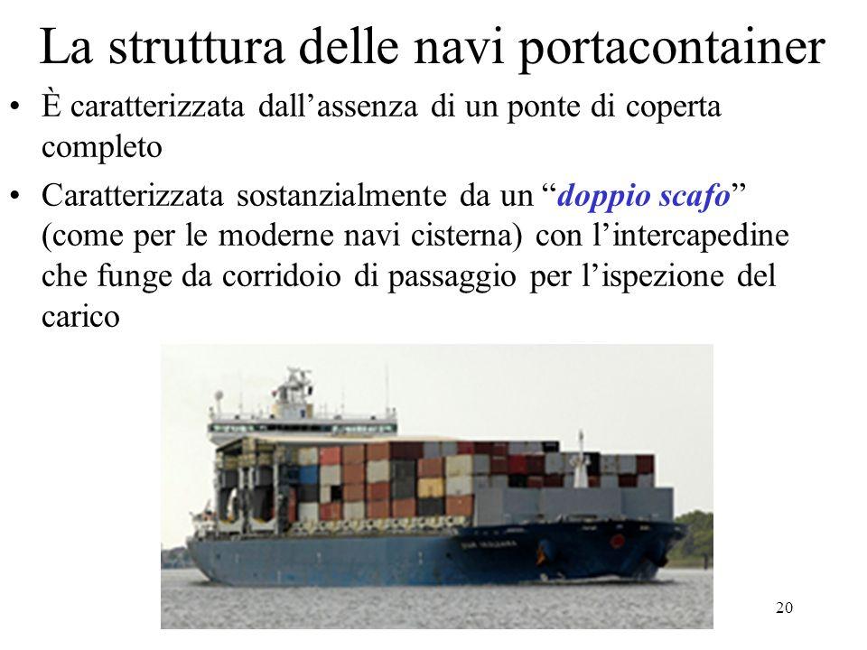 La struttura delle navi portacontainer