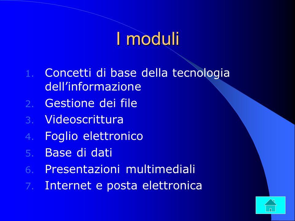 I moduli Concetti di base della tecnologia dell'informazione