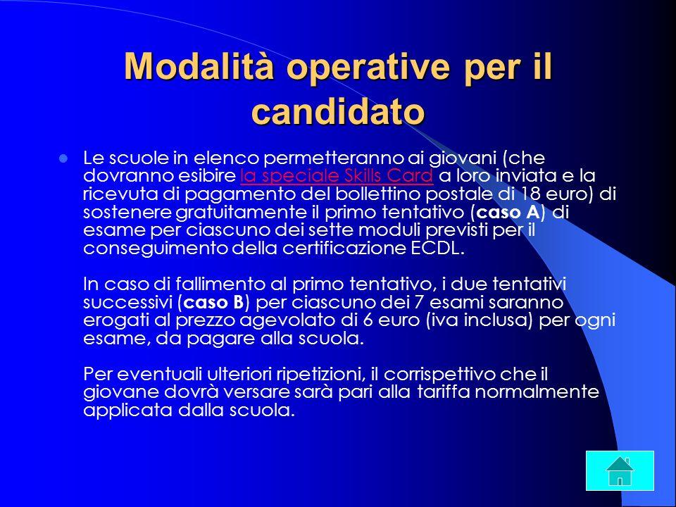 Modalità operative per il candidato