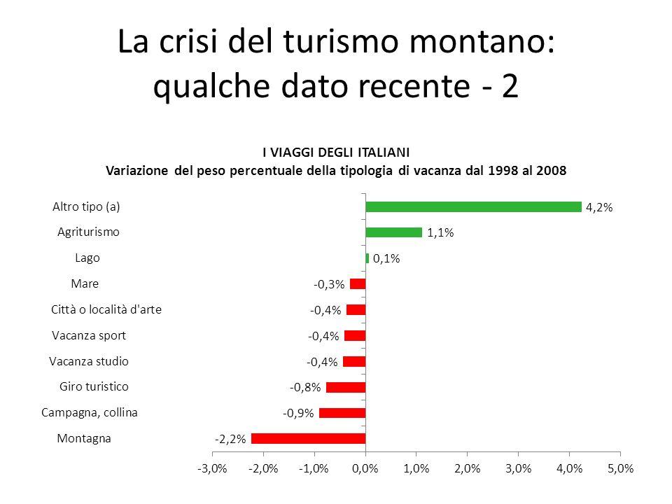 La crisi del turismo montano: qualche dato recente - 2