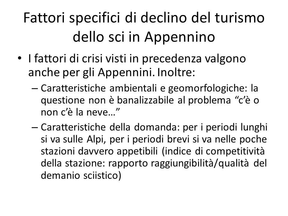 Fattori specifici di declino del turismo dello sci in Appennino