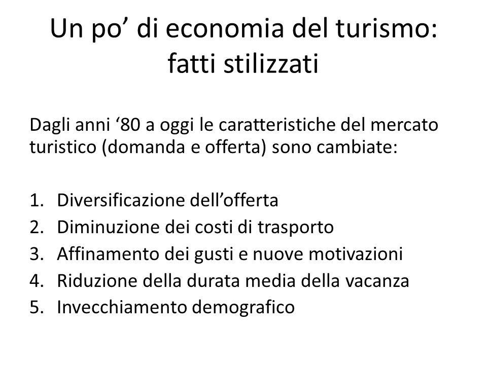 Un po' di economia del turismo: fatti stilizzati