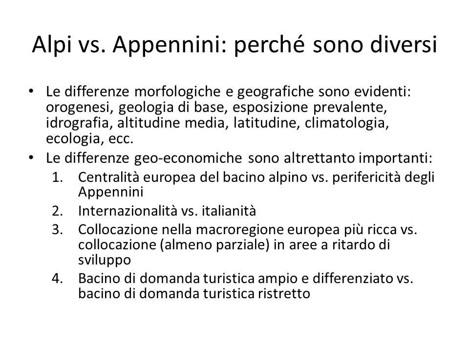 Alpi vs. Appennini: perché sono diversi