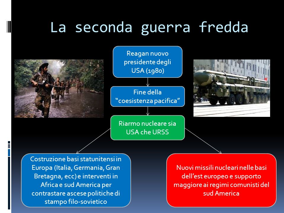 La seconda guerra fredda