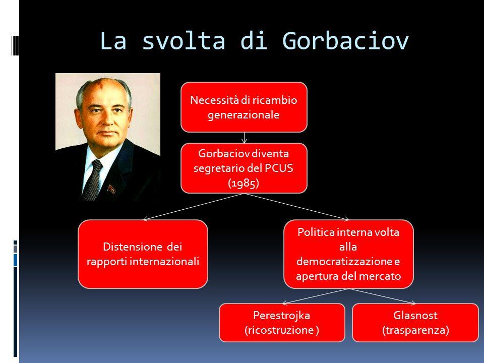 La svolta di Gorbaciov Necessità di ricambio generazionale